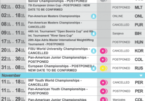 2020 IWF Competition Calendar Updated! The COVID-19 affected ...